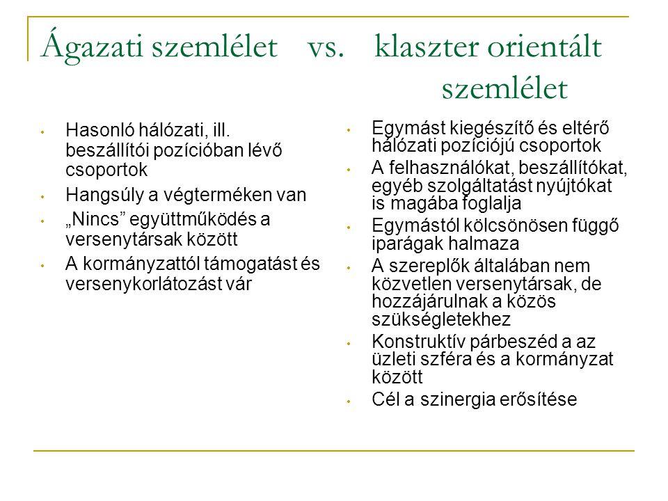 """Ágazati szemlélet vs. klaszter orientált szemlélet • Hasonló hálózati, ill. beszállítói pozícióban lévő csoportok • Hangsúly a végterméken van • """"Ninc"""
