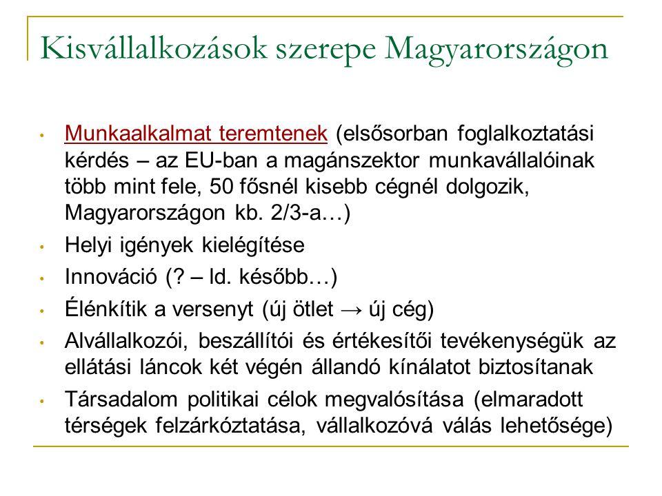 Kisvállalkozások szerepe Magyarországon • Munkaalkalmat teremtenek (elsősorban foglalkoztatási kérdés – az EU-ban a magánszektor munkavállalóinak több