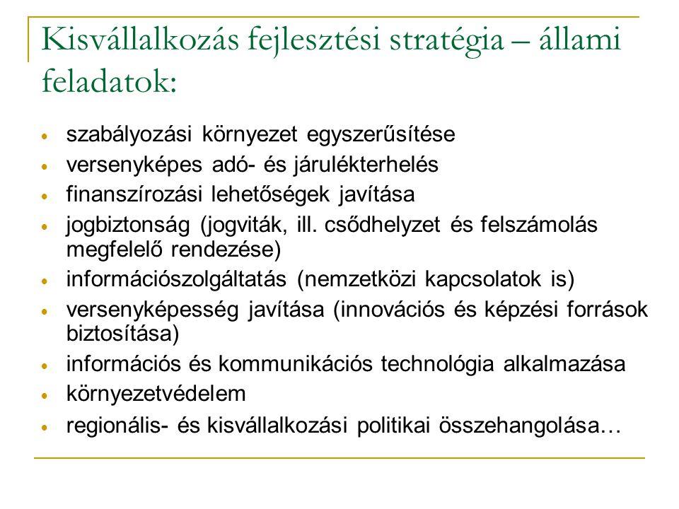 Kisvállalkozás fejlesztési stratégia – állami feladatok: • szabályozási környezet egyszerűsítése • versenyképes adó- és járulékterhelés • finanszírozá