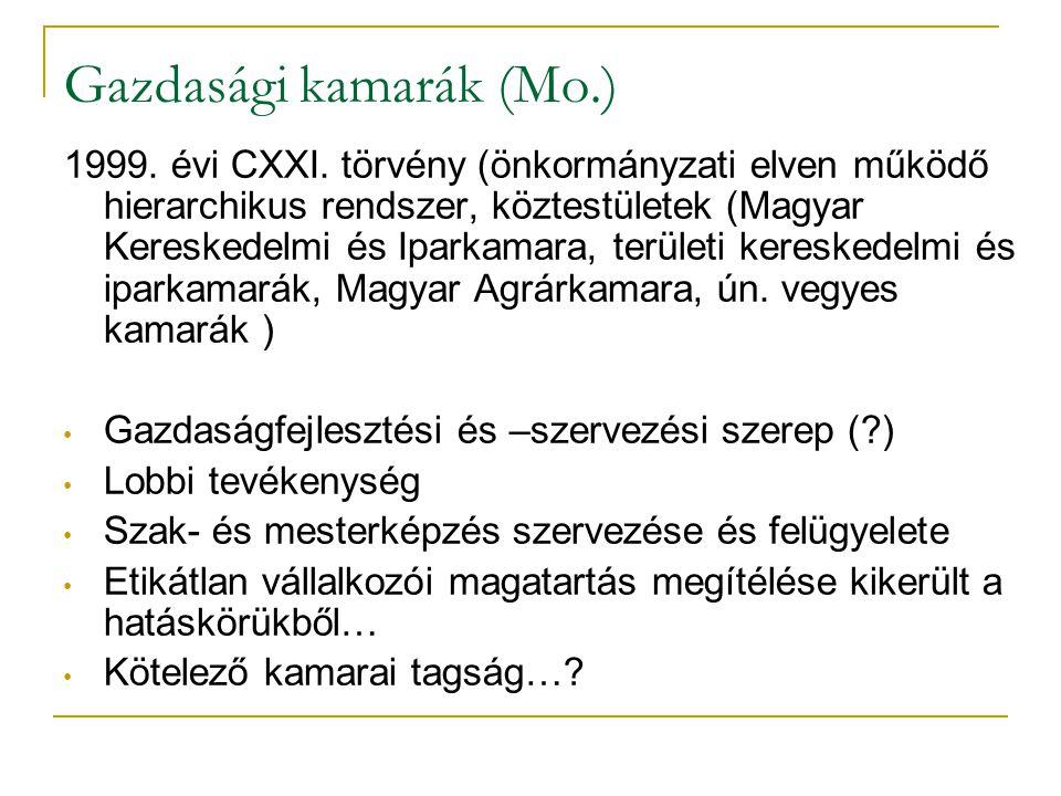 Gazdasági kamarák (Mo.) 1999. évi CXXI. törvény (önkormányzati elven működő hierarchikus rendszer, köztestületek (Magyar Kereskedelmi és Iparkamara, t