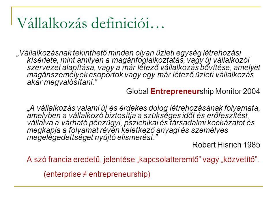 """Vállalkozás definiciói… """"Vállalkozásnak tekinthető minden olyan üzleti egység létrehozási kísérlete, mint amilyen a magánfoglalkoztatás, vagy új válla"""
