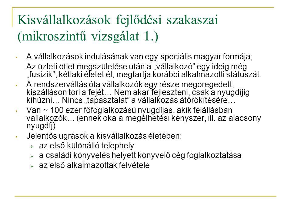 Kisvállalkozások fejlődési szakaszai (mikroszintű vizsgálat 1.) • A vállalkozások indulásának van egy speciális magyar formája; Az üzleti ötlet megszü