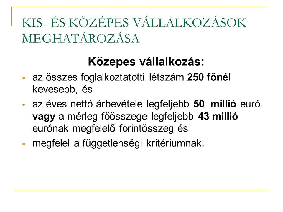 KKV-k működését támogató szervezetek Magyarországon 2.