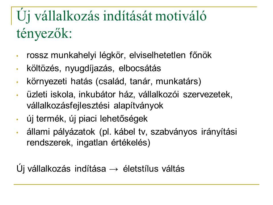 Új vállalkozás indítását motiváló tényezők: • rossz munkahelyi légkör, elviselhetetlen főnök • költözés, nyugdíjazás, elbocsátás • környezeti hatás (c