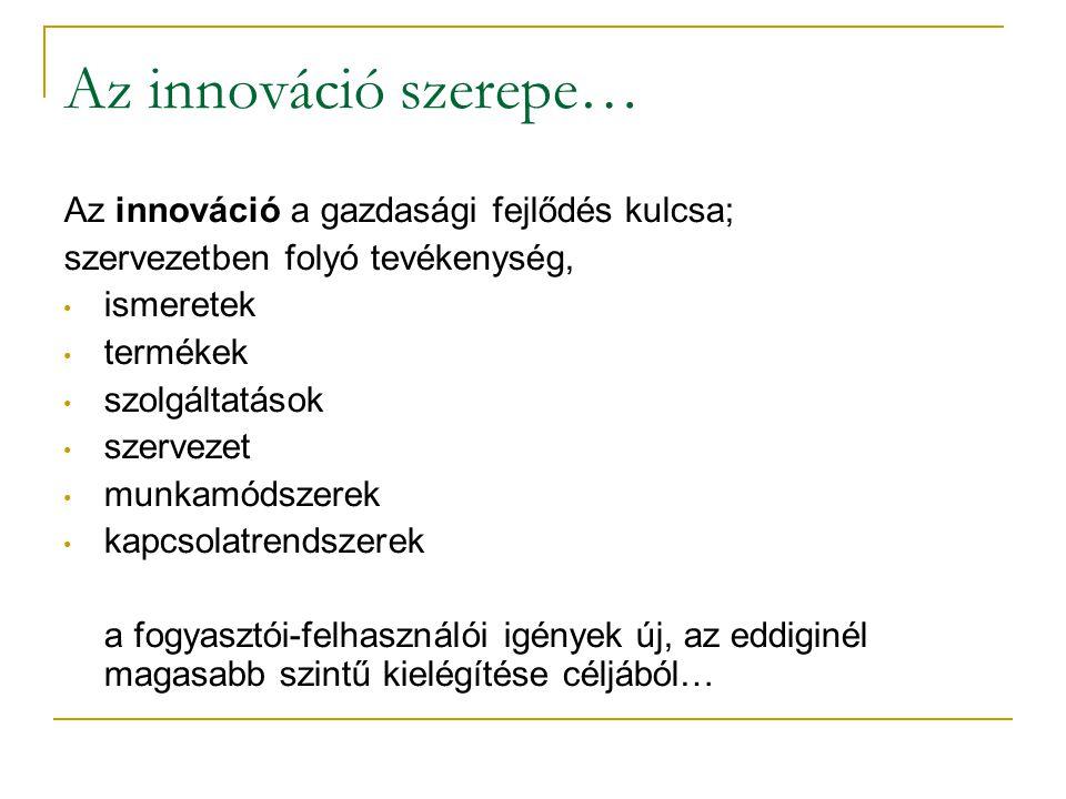 Az innováció szerepe… Az innováció a gazdasági fejlődés kulcsa; szervezetben folyó tevékenység, • ismeretek • termékek • szolgáltatások • szervezet •