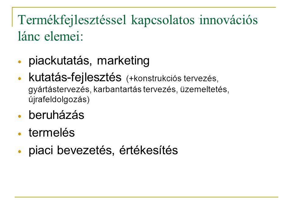 Termékfejlesztéssel kapcsolatos innovációs lánc elemei: • piackutatás, marketing • kutatás-fejlesztés (+konstrukciós tervezés, gyártástervezés, karban