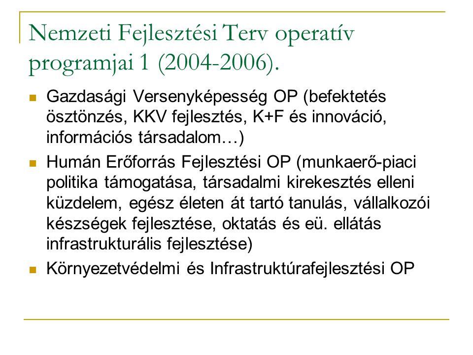 Nemzeti Fejlesztési Terv operatív programjai 1 (2004-2006).  Gazdasági Versenyképesség OP (befektetés ösztönzés, KKV fejlesztés, K+F és innováció, in