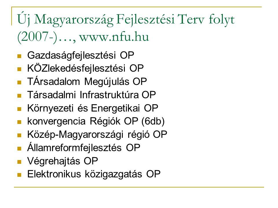 Új Magyarország Fejlesztési Terv folyt (2007-)…, www.nfu.hu  Gazdaságfejlesztési OP  KÖZlekedésfejlesztési OP  TÁrsadalom Megújulás OP  Társadalmi