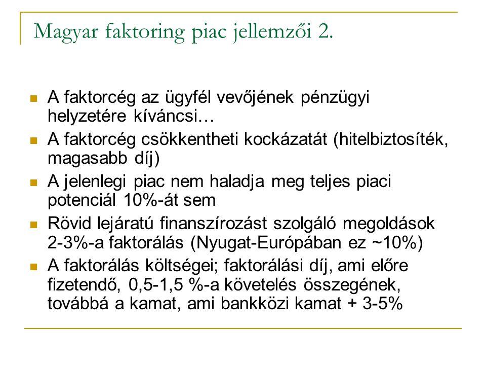 Magyar faktoring piac jellemzői 2.  A faktorcég az ügyfél vevőjének pénzügyi helyzetére kíváncsi…  A faktorcég csökkentheti kockázatát (hitelbiztosí