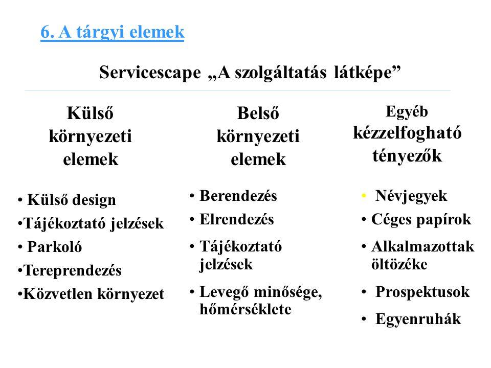 """6. A tárgyi elemek Servicescape """"A szolgáltatás látképe"""" Külső környezeti elemek Belső környezeti elemek Egyéb kézzelfogható tényezők • Külső design •"""
