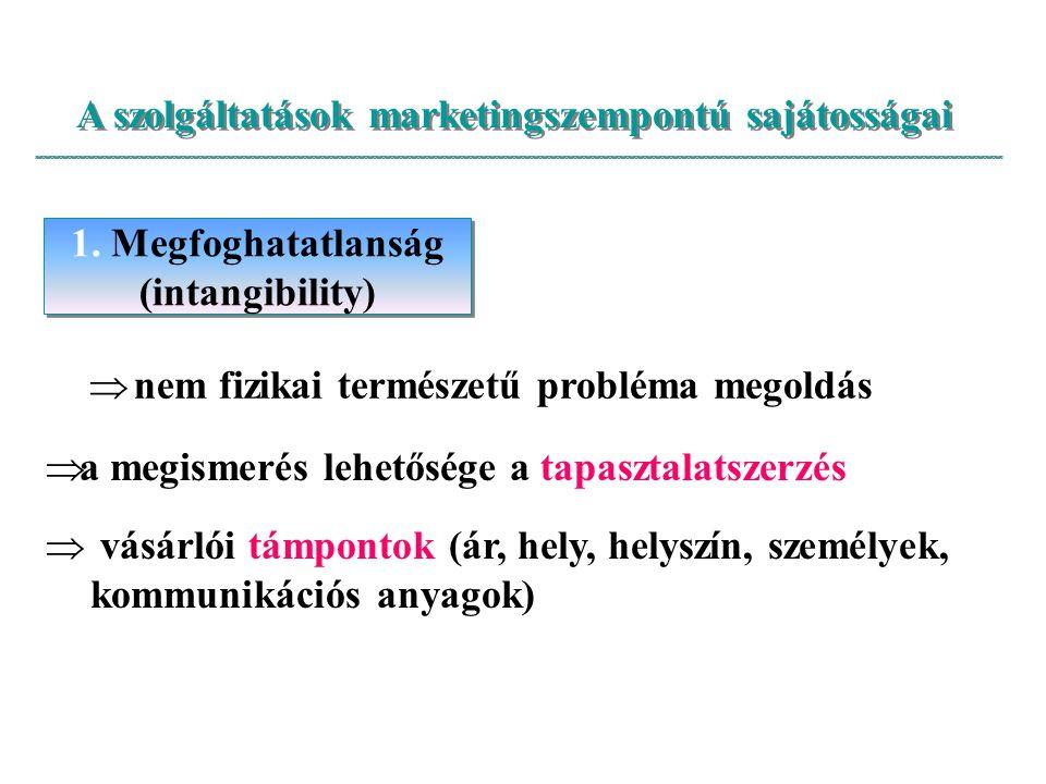 A szolgáltatások marketingszempontú sajátosságai 1. Megfoghatatlanság (intangibility) 1. Megfoghatatlanság (intangibility)  nem fizikai természetű pr