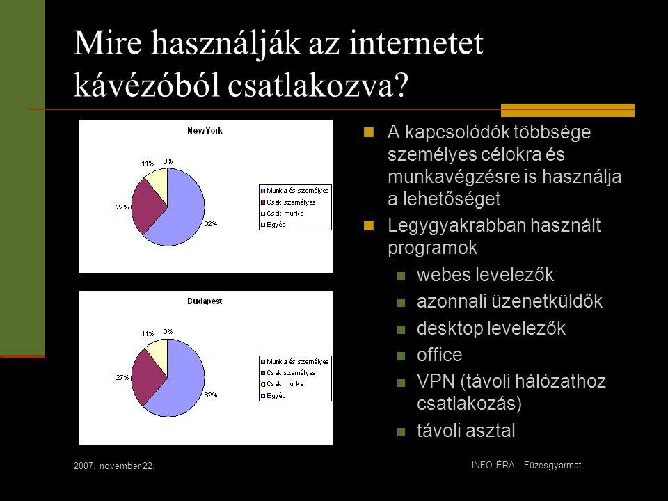 2007. november 22. INFO ÉRA - Füzesgyarmat Mire használják az internetet kávézóból csatlakozva.