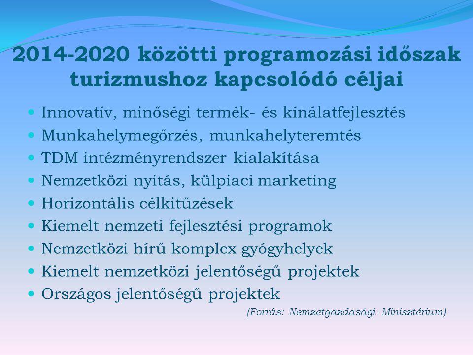 2014-2020 közötti programozási időszak turizmushoz kapcsolódó céljai  Innovatív, minőségi termék- és kínálatfejlesztés  Munkahelymegőrzés, munkahelyteremtés  TDM intézményrendszer kialakítása  Nemzetközi nyitás, külpiaci marketing  Horizontális célkitűzések  Kiemelt nemzeti fejlesztési programok  Nemzetközi hírű komplex gyógyhelyek  Kiemelt nemzetközi jelentőségű projektek  Országos jelentőségű projektek (Forrás: Nemzetgazdasági Minisztérium)