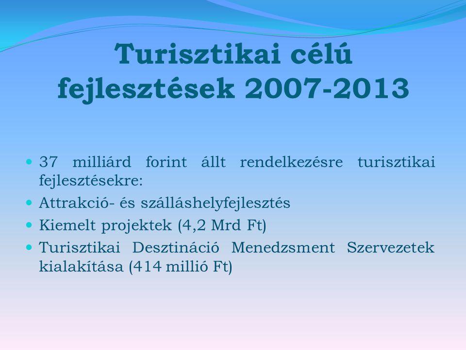 Turisztikai célú fejlesztések 2007-2013  37 milliárd forint állt rendelkezésre turisztikai fejlesztésekre:  Attrakció- és szálláshelyfejlesztés  Kiemelt projektek (4,2 Mrd Ft)  Turisztikai Desztináció Menedzsment Szervezetek kialakítása (414 millió Ft)