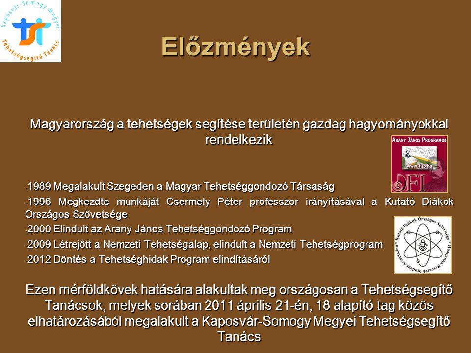 Előzmények Magyarország a tehetségek segítése területén gazdag hagyományokkal rendelkezik - 1989 Megalakult Szegeden a Magyar Tehetséggondozó Társaság