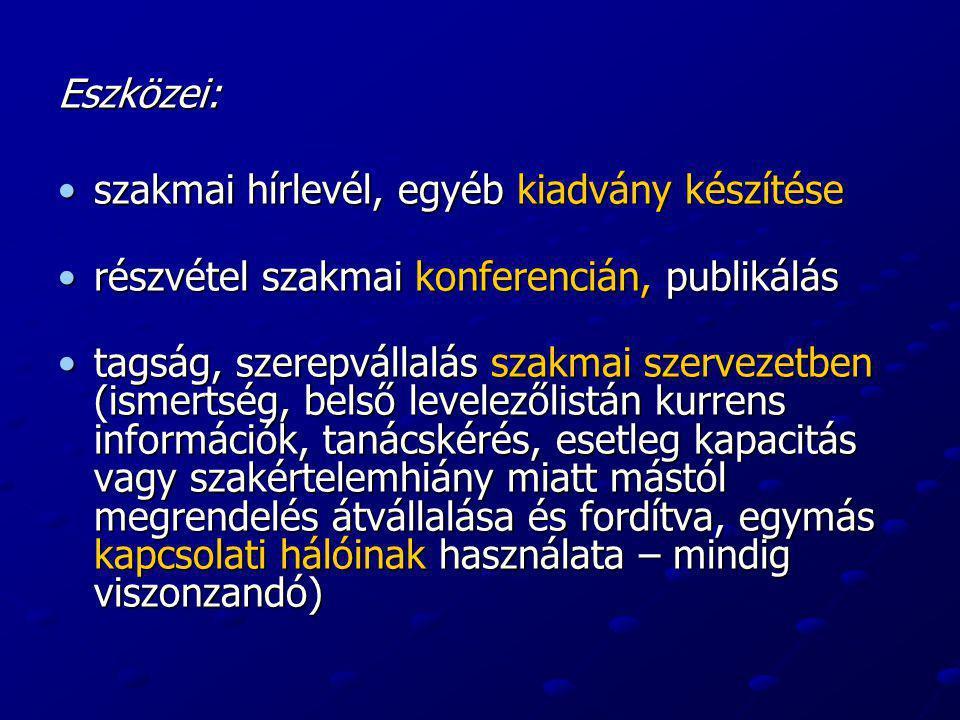 Eszközei: •szakmai hírlevél, egyéb kiadvány készítése •részvétel szakmai konferencián, publikálás •tagság, szerepvállalás szakmai szervezetben (ismert