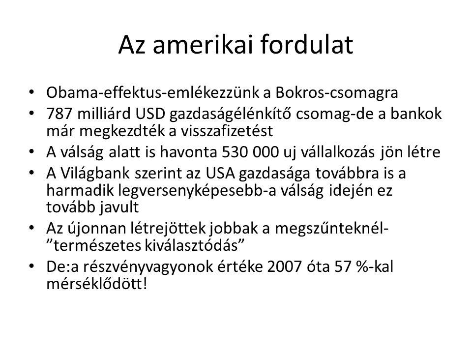Az amerikai fordulat • Obama-effektus-emlékezzünk a Bokros-csomagra • 787 milliárd USD gazdaságélénkítő csomag-de a bankok már megkezdték a visszafize
