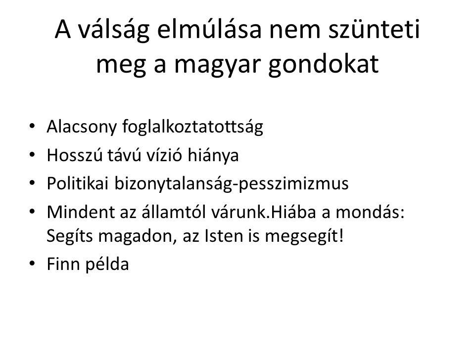 A válság elmúlása nem szünteti meg a magyar gondokat • Alacsony foglalkoztatottság • Hosszú távú vízió hiánya • Politikai bizonytalanság-pesszimizmus • Mindent az államtól várunk.Hiába a mondás: Segíts magadon, az Isten is megsegít.