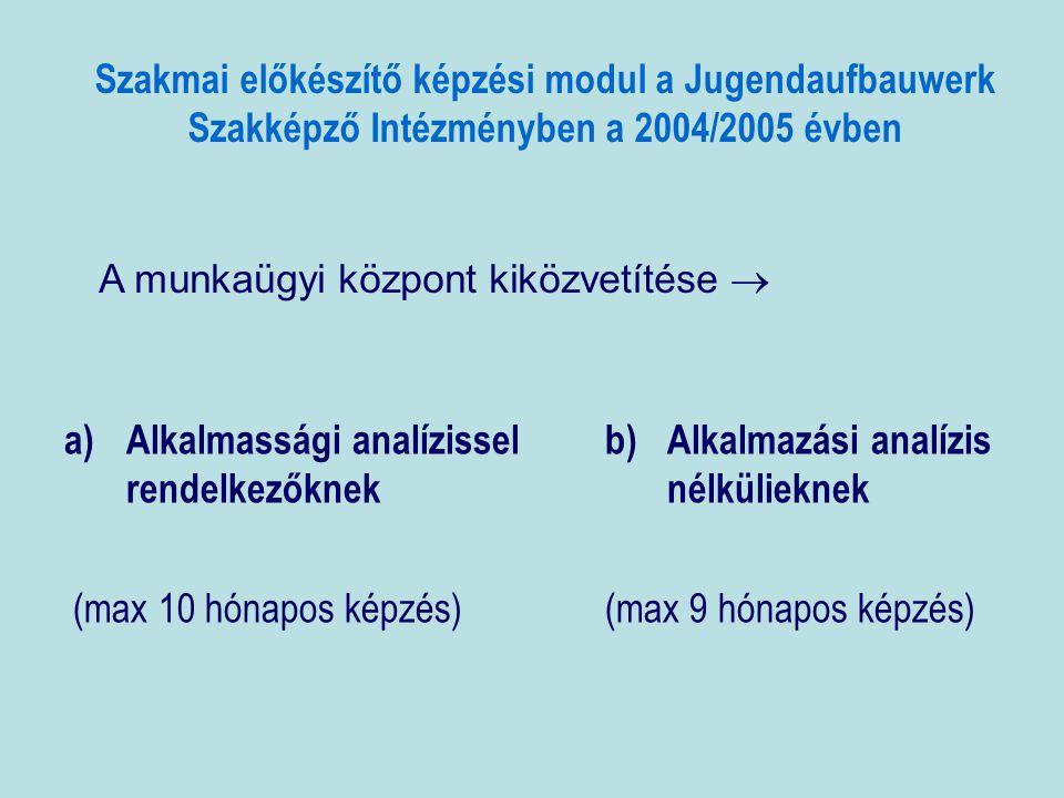 a)Alkalmassági analízissel rendelkezőknek (max 10 hónapos képzés) b)Alkalmazási analízis nélkülieknek (max 9 hónapos képzés) A munkaügyi központ kiközvetítése 