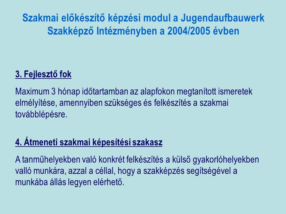 Szakmai előkészítő képzési modul a Jugendaufbauwerk Szakképző Intézményben a 2004/2005 évben 3. Fejlesztő fok Maximum 3 hónap időtartamban az alapfoko