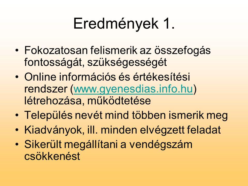 Eredmények 1. •Fokozatosan felismerik az összefogás fontosságát, szükségességét •Online információs és értékesítési rendszer (www.gyenesdias.info.hu)
