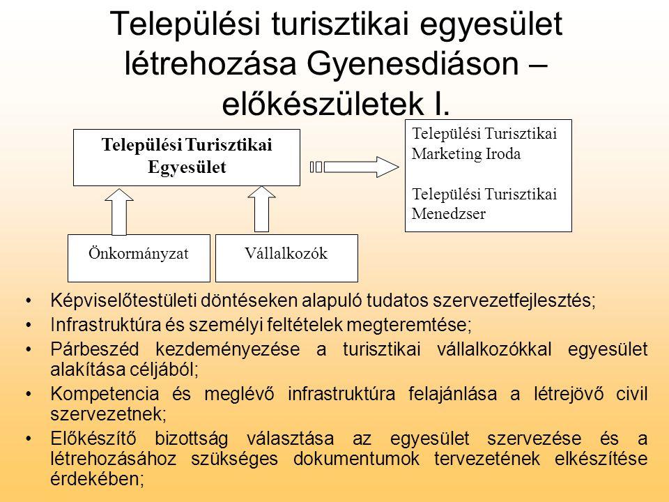 Települési turisztikai egyesület létrehozása Gyenesdiáson – előkészületek I. •Képviselőtestületi döntéseken alapuló tudatos szervezetfejlesztés; •Infr