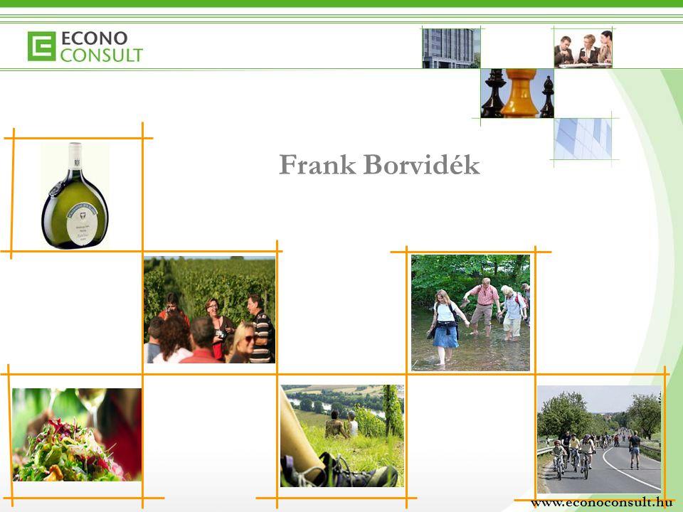 Frank Borvidék www.econoconsult.hu
