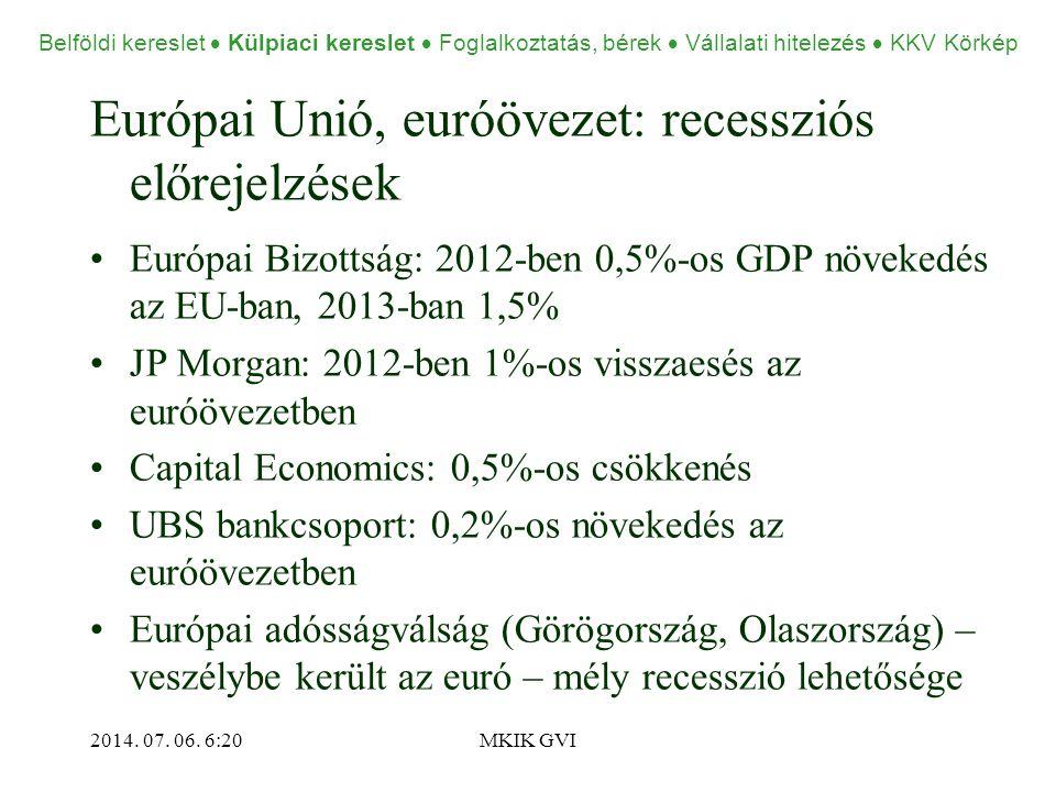 Európai Unió, euróövezet: recessziós előrejelzések •Európai Bizottság: 2012-ben 0,5%-os GDP növekedés az EU-ban, 2013-ban 1,5% •JP Morgan: 2012-ben 1%-os visszaesés az euróövezetben •Capital Economics: 0,5%-os csökkenés •UBS bankcsoport: 0,2%-os növekedés az euróövezetben •Európai adósságválság (Görögország, Olaszország) – veszélybe került az euró – mély recesszió lehetősége 2014.