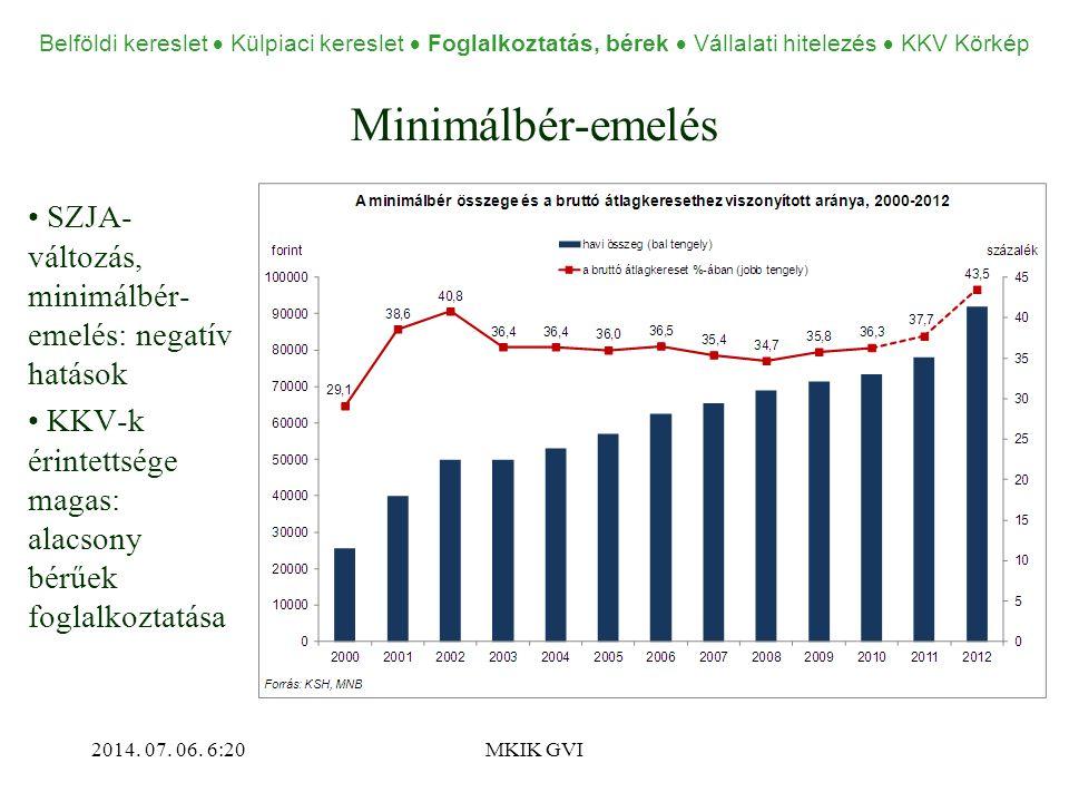 Minimálbér-emelés 2014. 07. 06.
