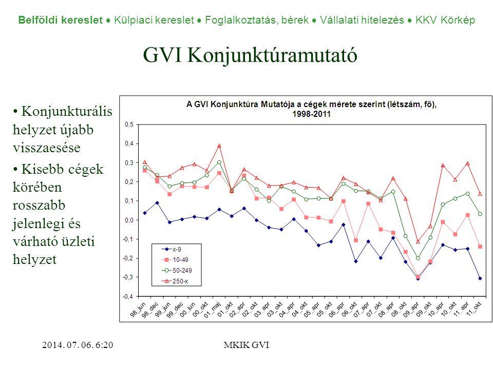 GVI Konjunktúramutató 2014. 07. 06.