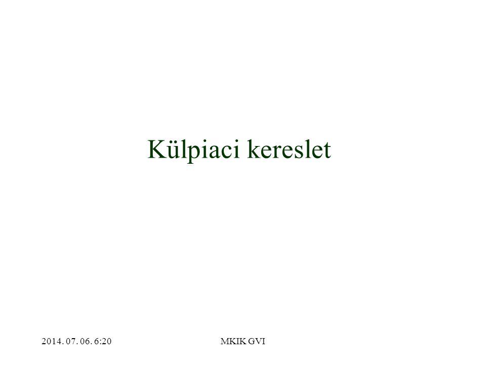 2014. 07. 06. 6:22MKIK GVI Külpiaci kereslet