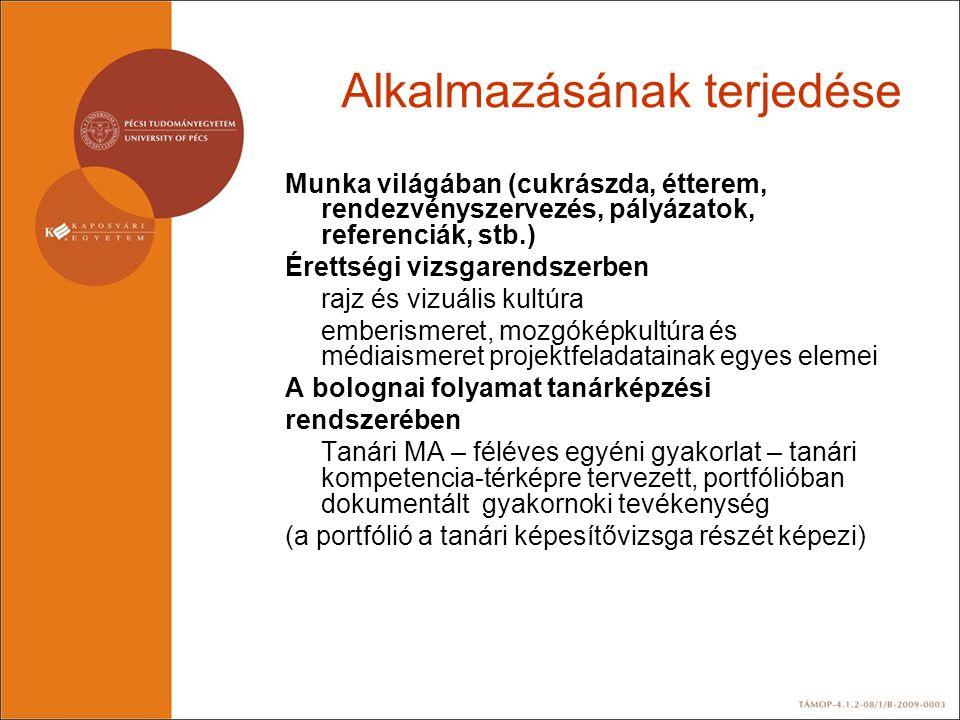 Alkalmazásának terjedése Munka világában (cukrászda, étterem, rendezvényszervezés, pályázatok, referenciák, stb.) Érettségi vizsgarendszerben rajz és