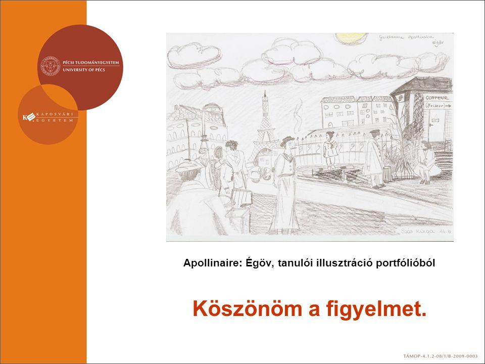 Apollinaire: Égöv, tanulói illusztráció portfólióból Köszönöm a figyelmet.