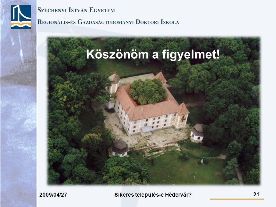 2009/04/27 Sikeres település-e Hédervár? 21 Köszönöm a figyelmet!