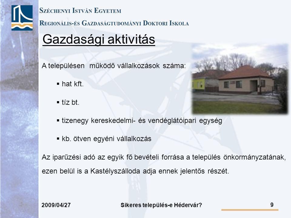 2009/04/27 Sikeres település-e Hédervár.