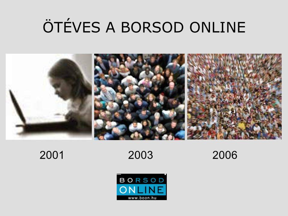 """ÖTÉVES A BORSOD ONLINE A portál célja, rendeltetése, küldetése Borsod-Abaúj-Zemplén megye vezető internetes tartalomszolgáltatója Legyen: • Informatív • Hasznos • Szórakoztató Szlogen: """"A megye vezető hírportálja"""