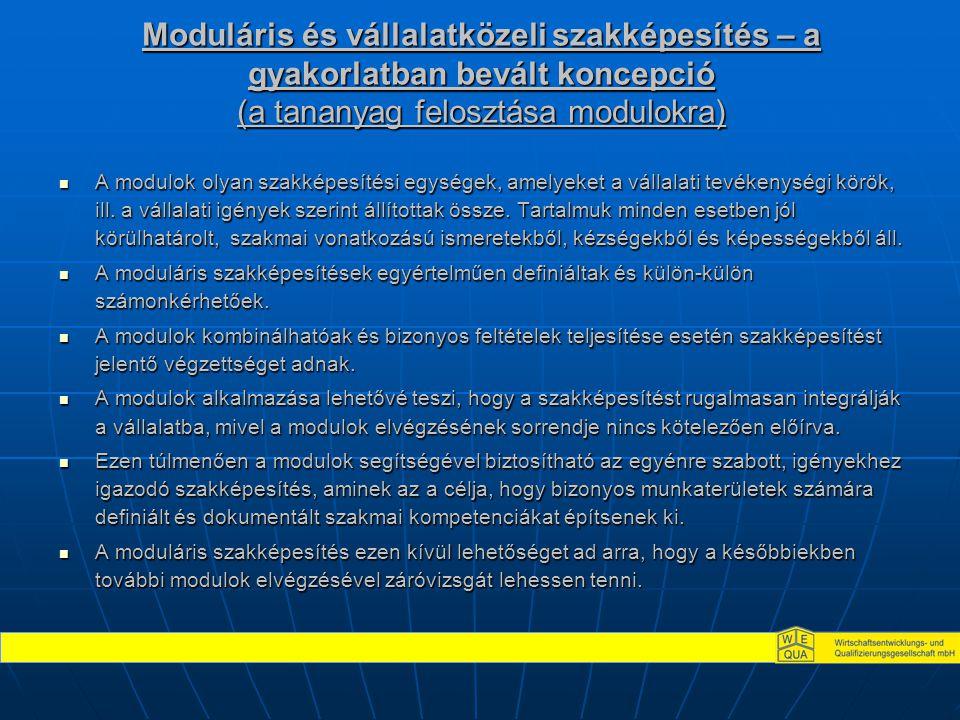 Moduláris és vállalatközeli szakképesítés – a gyakorlatban bevált koncepció (a tananyag felosztása modulokra)  A modulok olyan szakképesítési egysége