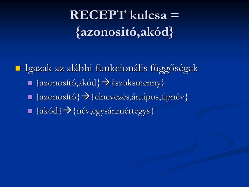 RECEPT kulcsa = {azonositó,akód}  Igazak az alábbi funkcionális függőségek  {azonosító,akód}  {szüksmenny}  {azonosító}  {elnevezés,ár,tipus,tipnév}  {akód}  {név,egysár,mértegys}