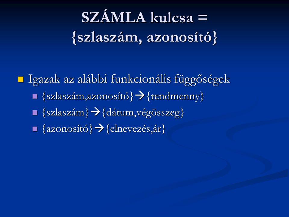 SZÁMLA kulcsa = {szlaszám, azonosító}  Igazak az alábbi funkcionális függőségek  {szlaszám,azonosító}  {rendmenny}  {szlaszám}  {dátum,végösszeg}  {azonosító}  {elnevezés,ár}