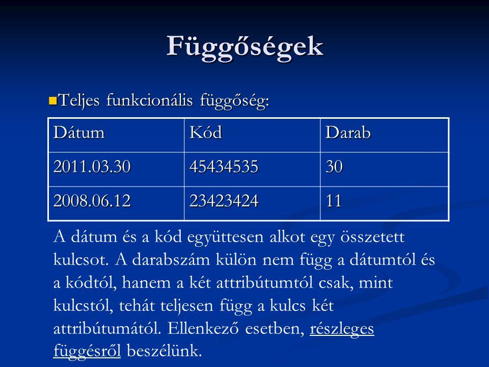 Függőségek  Teljes funkcionális függőség: DátumKódDarab 2011.03.304543453530 2008.06.122342342411 A dátum és a kód együttesen alkot egy összetett kulcsot.