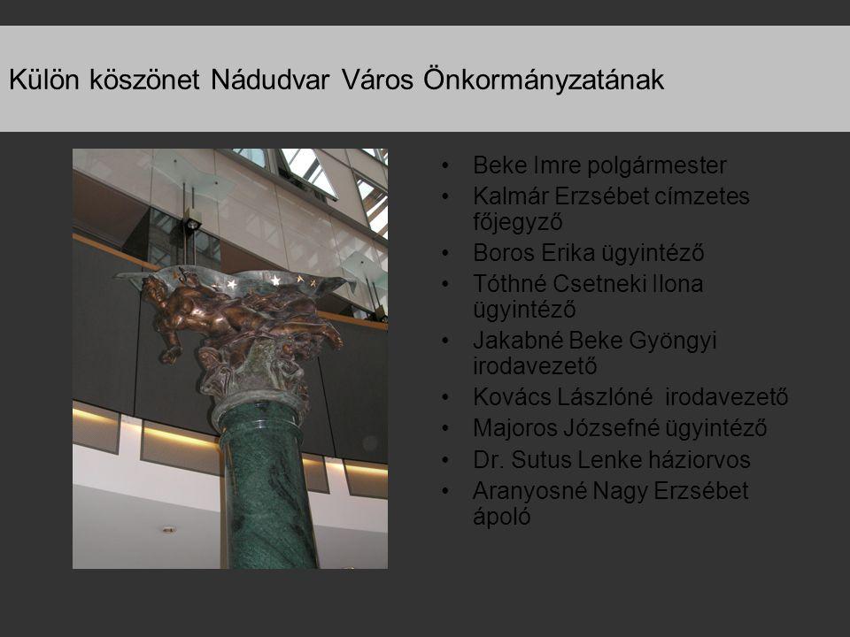 Nádudvar Városi Önkormányzat Képviselőinek •Bokor Péter •Boros Lajosné •ifj.Csendes Ferenc •dr.