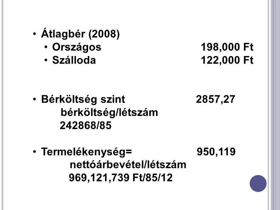 •Átlagbér (2008) •Országos198,000 Ft •Szálloda122,000 Ft •Bérköltség szint 2857,27 bérköltség/létszám 242868/85 •Termelékenység= 950,119 nettóárbevétel/létszám 969,121,739 Ft/85/12