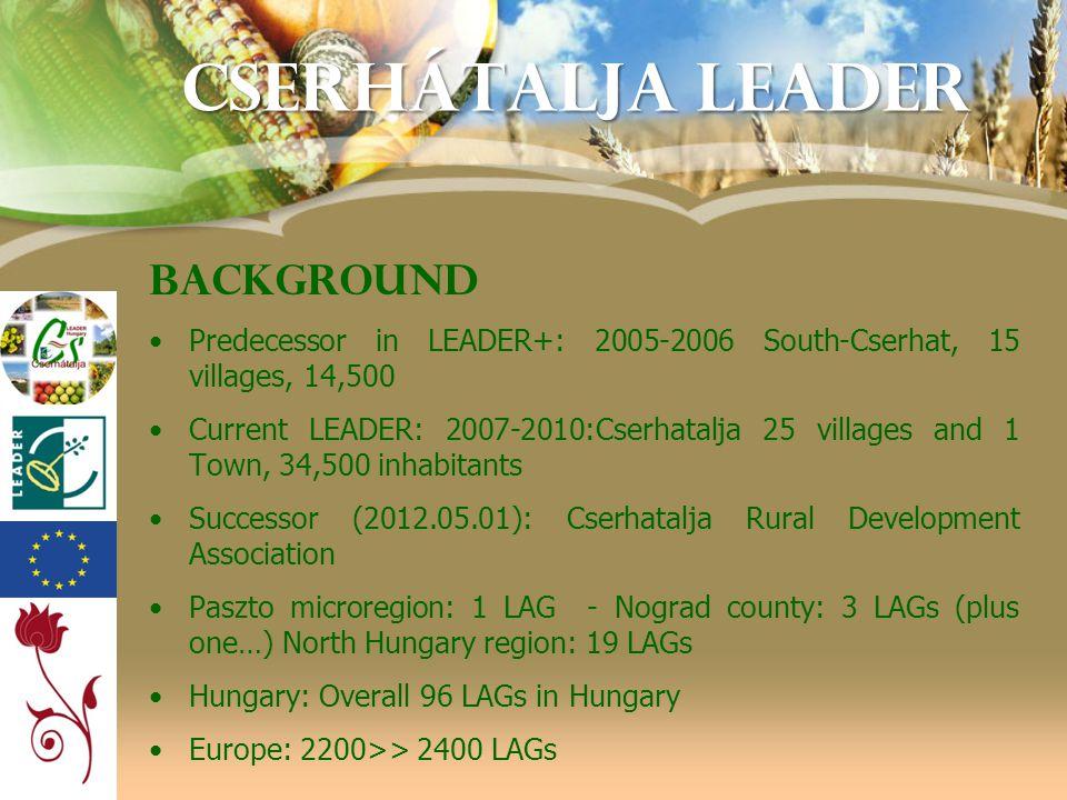 Cserhátalja LEADER Background •Predecessor in LEADER+: 2005-2006 South-Cserhat, 15 villages, 14,500 •Current LEADER: 2007-2010:Cserhatalja 25 villages