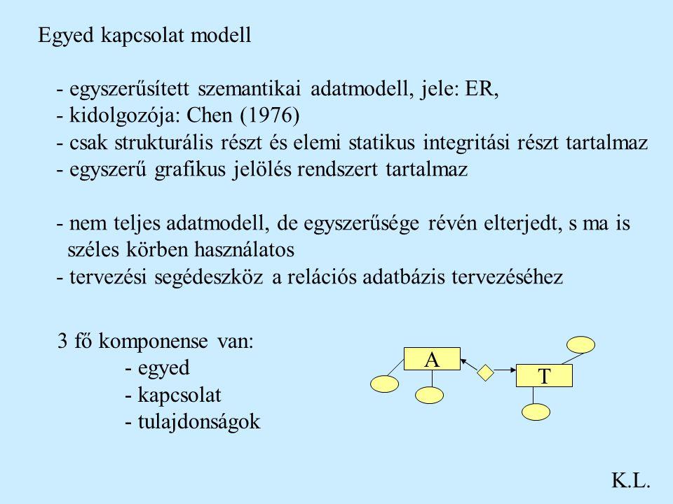 Egyed kapcsolat modell K.L. - egyszerűsített szemantikai adatmodell, jele: ER, - kidolgozója: Chen (1976) - csak strukturális részt és elemi statikus