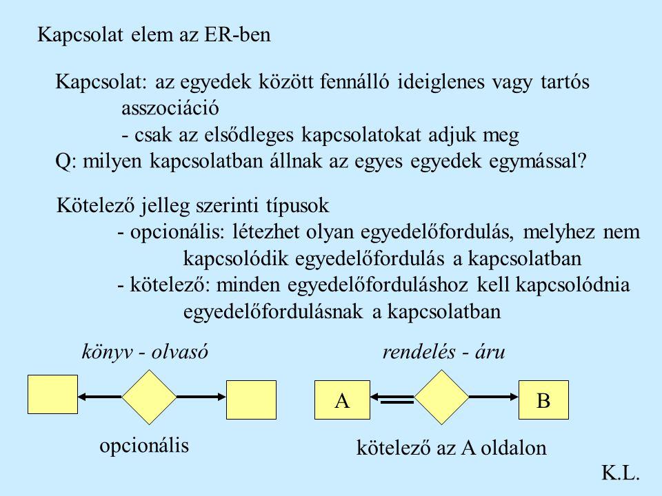 Kapcsolat elem az ER-ben K.L. Kapcsolat: az egyedek között fennálló ideiglenes vagy tartós asszociáció - csak az elsődleges kapcsolatokat adjuk meg Q: