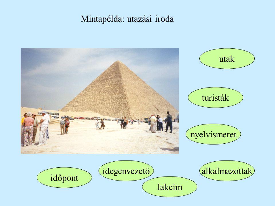 utak Mintapélda: utazási iroda idegenvezető nyelvismeret alkalmazottak turisták időpont lakcím