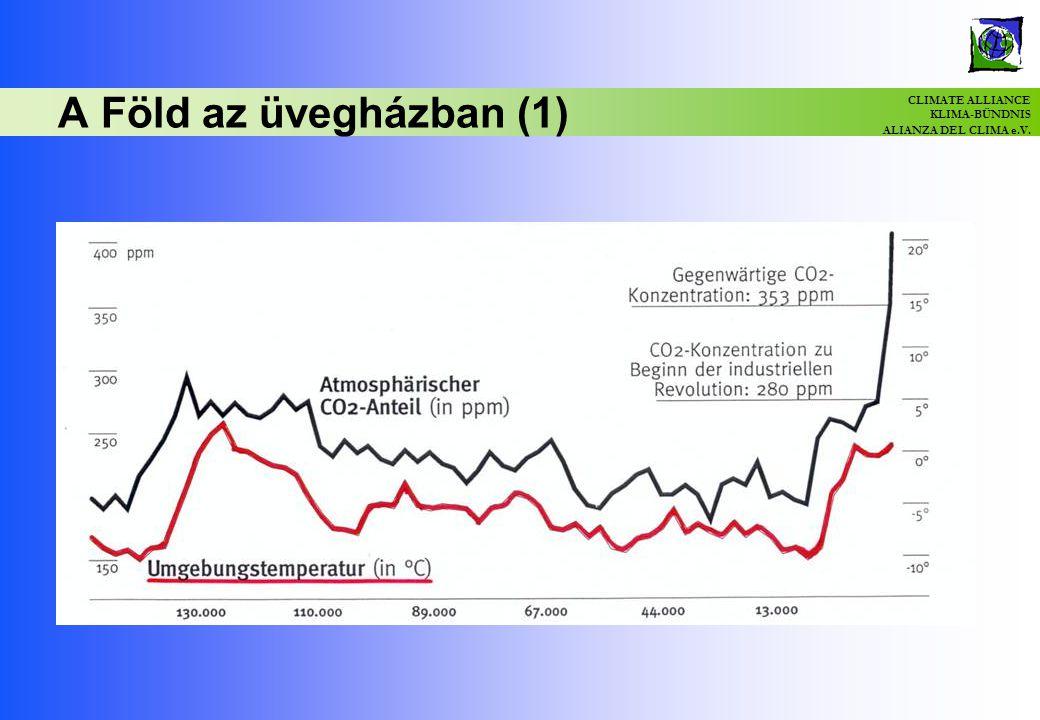 CLIMATE ALLIANCE KLIMA-BÜNDNIS ALIANZA DEL CLIMA e.V. A Föld az üvegházban (1)