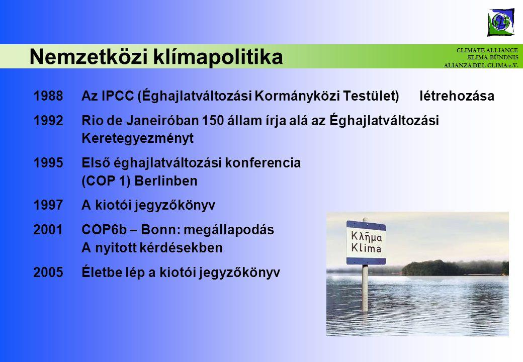 CLIMATE ALLIANCE KLIMA-BÜNDNIS ALIANZA DEL CLIMA e.V. Termőföldszövetség •Verseny •Vándorkiállítás