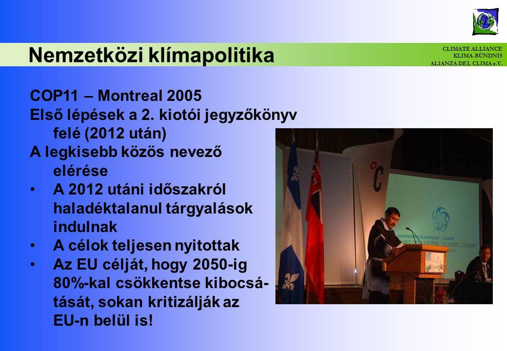 CLIMATE ALLIANCE KLIMA-BÜNDNIS ALIANZA DEL CLIMA e.V. Éghajlatvédelem Ausztriában