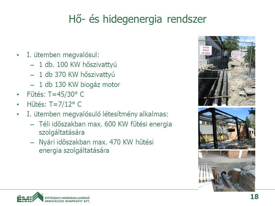 Hő- és hidegenergia rendszer 18 • I.ütemben megvalósul: – 1 db.